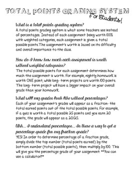 Total Points Grading System Q&A for Students