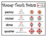 Touch Point Money Reference Sheet-Poster