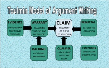 Toulmin Model of Argument Writing: Basic