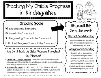 Tracking Students Progress Parent Tip Sheet