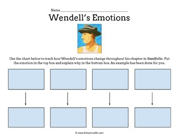 Tracking Wendell's Emotions in Seedfolks