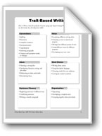 Trait-Based Writing and Scoring Rubric