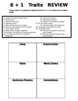 Trait Writing Review and Practice