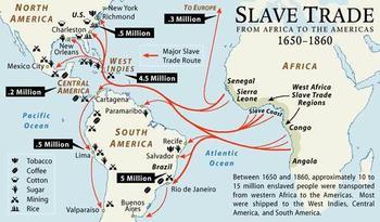 Transatlantic Slave Trade DBQ