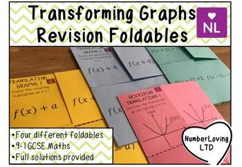 Transformation of Graphs (Foldable)