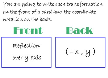 Transformations Flashcards
