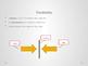 Transformations Presentation
