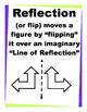 Transformations-Reflection; Translation; Rotation Vocabula