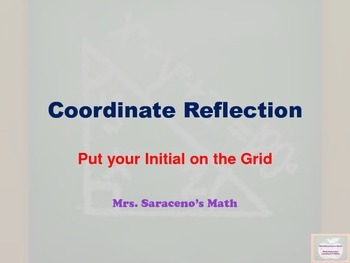 Transformations - Reflection in the Coordinate Plane