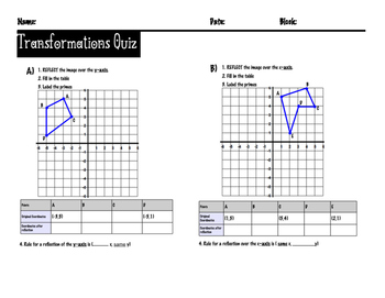 Transformations: Rotations, Reflections and Translations Quiz