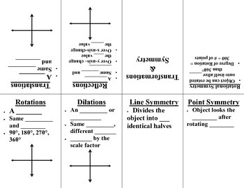 Transformations and Symmetry review book foldable