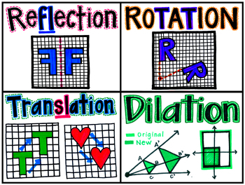 Transformations for Middle School Math