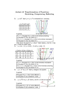 Transformations of Functions: Stretching, Compressing, Ref