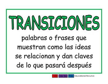 Transiciones verde