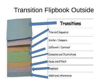 Transition Flipbook