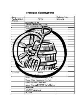 Transition Planning Form