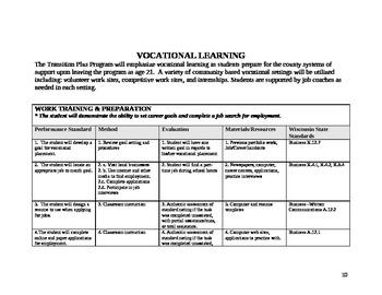 Transition Plus Curriculum Updated