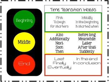 Transition Stop Light Poster