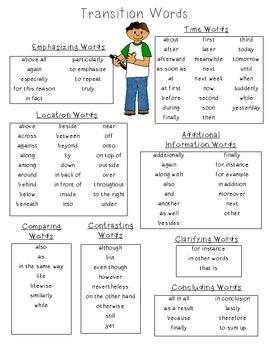 Essay transition words list