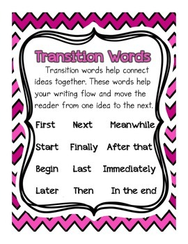Transition Words Anchor Chart, Interactive Notebook Pages,