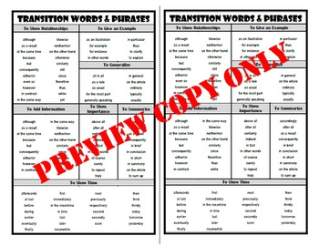 Transition Words and Phrases for Interactive Notebook
