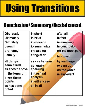 Transitions Writing Poster Conclusion/Summary/Restatement