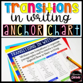 Transitions for writing poster anchor chart for *Transitio