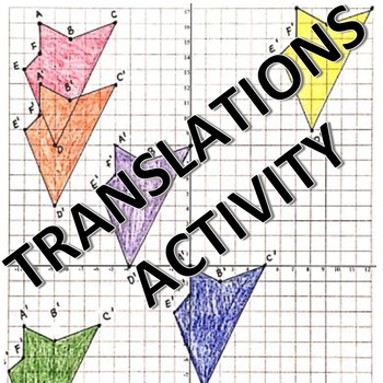 Translations Graphing Activity