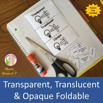 Transparent, Translucent & Opaque Foldable