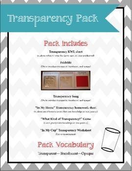 Transparent, Translucent and Opaque Pack