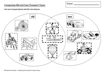 Transport - Old and New Transport Types - Venn Diagram Activity
