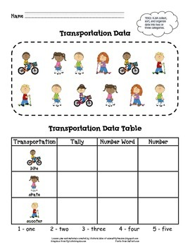 Transportation: Data and Graphing (5 Day Lesson Plans and