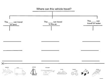 Transportation Tree Map