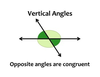 Transversal Angles Posters