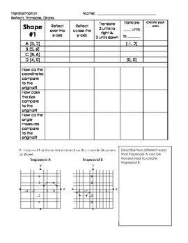 Trasformation Activity (8th Grade)