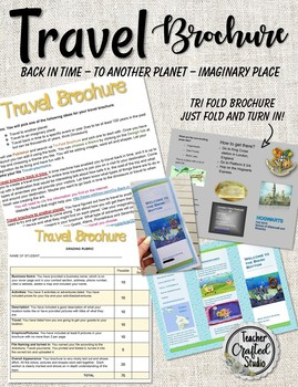 Travel Brochure - To another planet, back in time or imagi