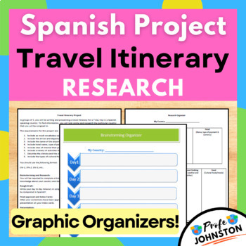 Travel Itinerary Project (Spanish)