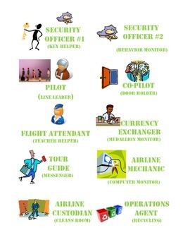 Travel Themed Job IDs