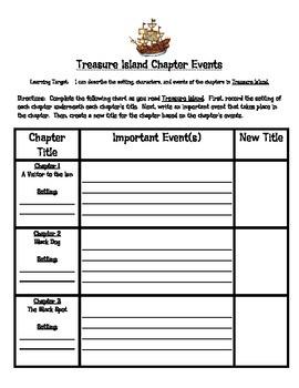 Treasure Island (Great Illustrated Classics) Chapter Events Chart