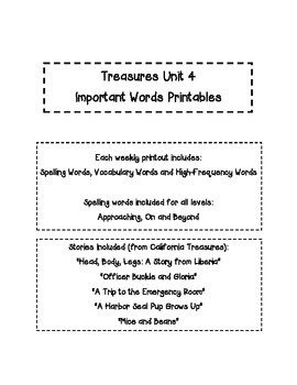 Treasures 2nd Gr. Unit 4 - Important Words - Spelling, Voc