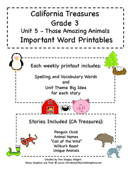 Treasures - Grade 3 - Unit 5 Spelling Word Lists