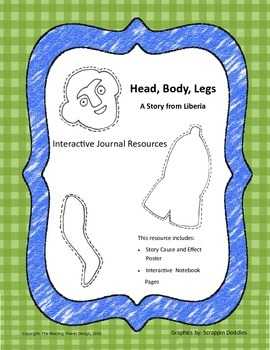 Treasures - Head, Body, Legs  (Interactive Journal and Posters)