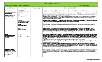 Treasures Reading Program - Curriculum Maps - EDITABLE - Grade 3
