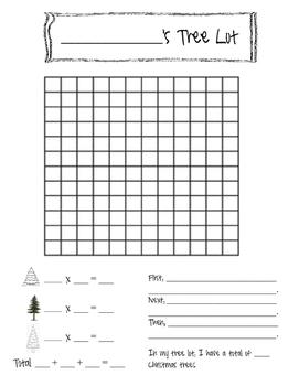 Tree Lot Area Performance Task