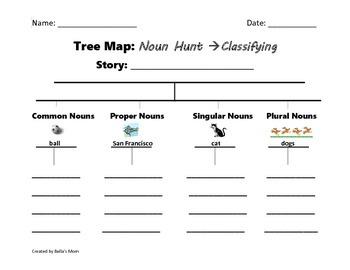 Tree Map: Noun Hunt