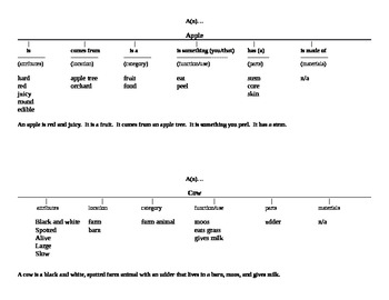Tree Map sample for Describing tasks