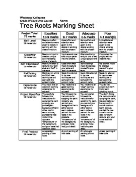 Tree Roots Marking Sheet