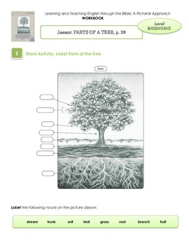 Tree Vocabulary and Psalm 1 Practice
