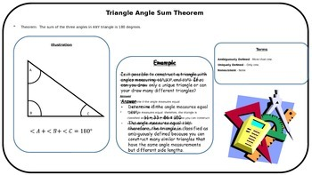Triangle Angle Sum Theorem Review Poster/Handout