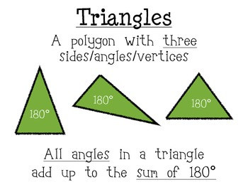 Triangle Reference Posters